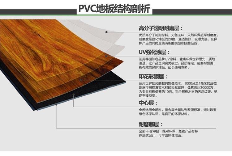 SPC Floor